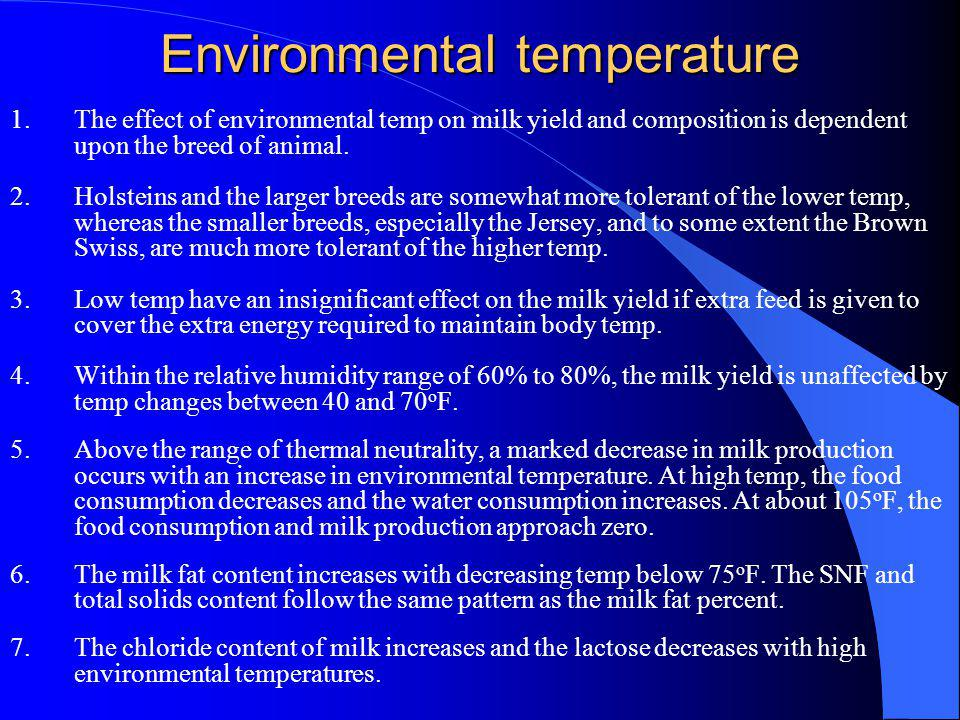 Environmental temperature