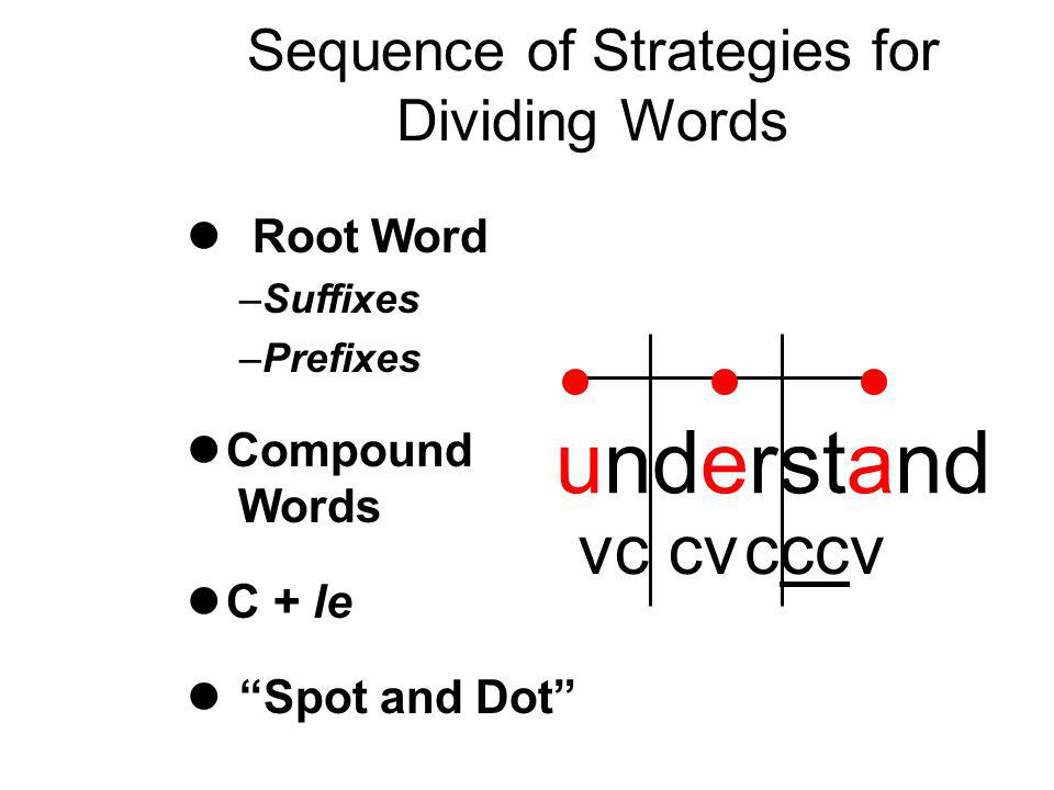 Sequence of Strategies for Dividing Words