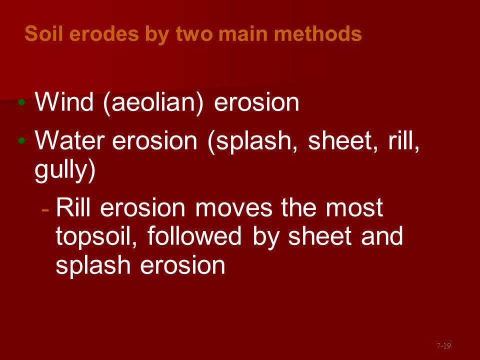 Wind (aeolian) erosion Water erosion (splash, sheet, rill, gully)‏