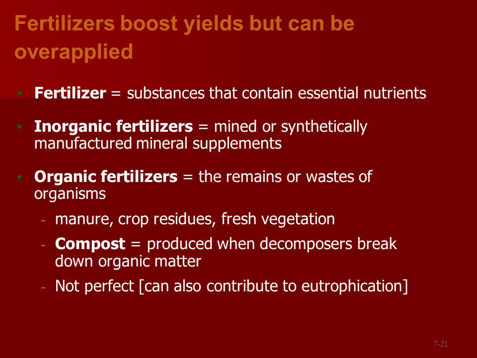 Fertilizers boost yields but can be overapplied
