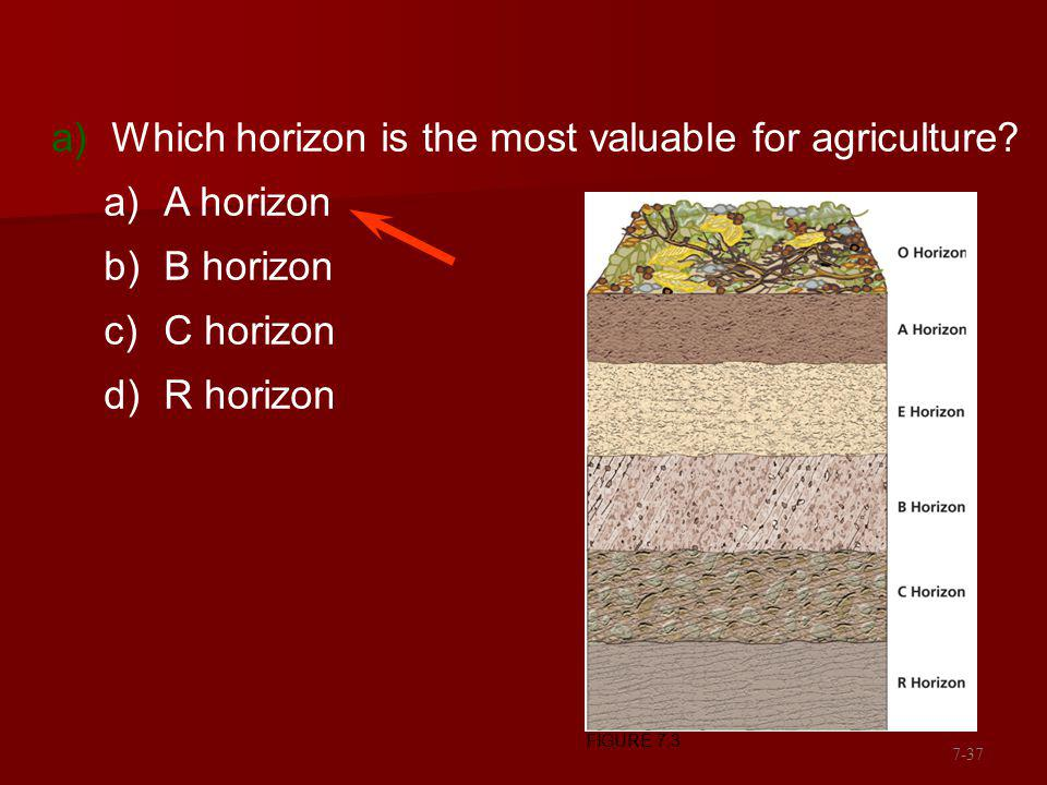 Which horizon is the most valuable for agriculture A horizon