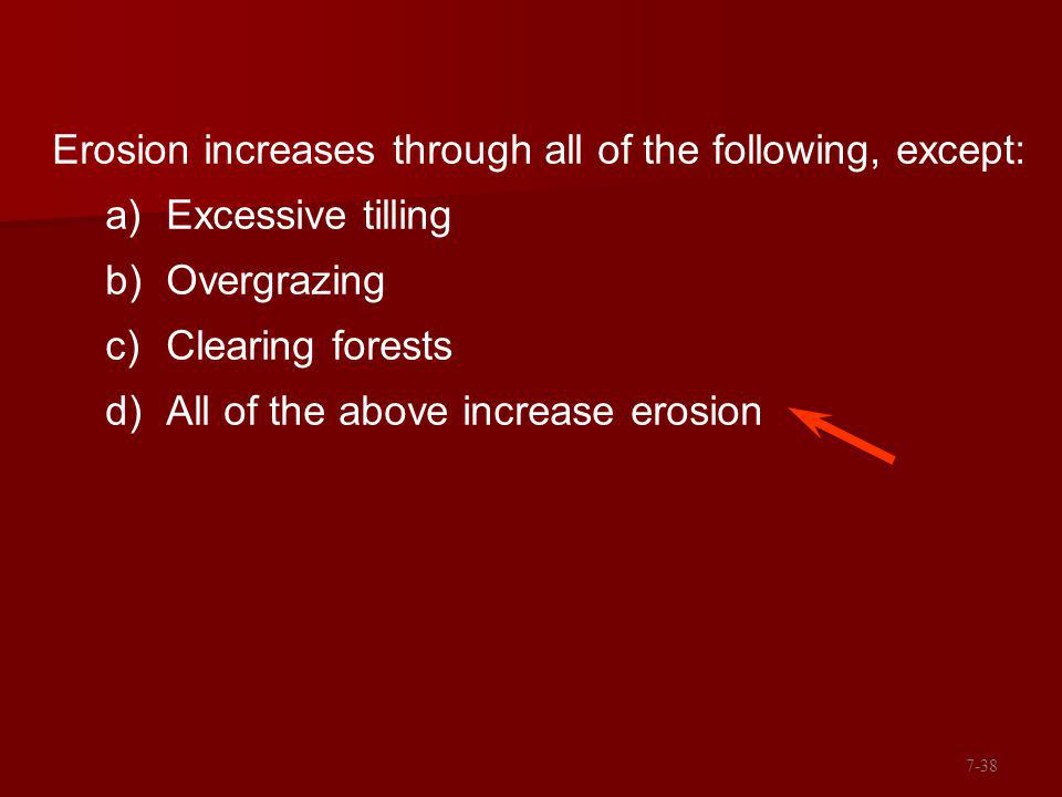 Erosion increases through all of the following, except: