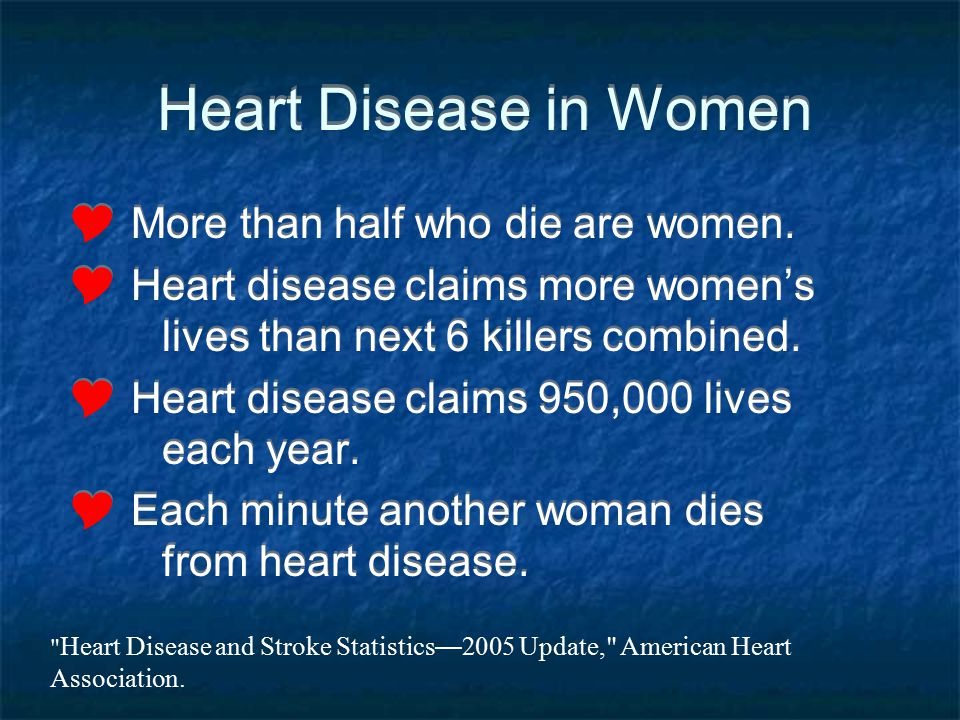 Heart Disease in Women More than half who die are women.