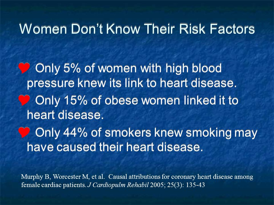 Women Don't Know Their Risk Factors