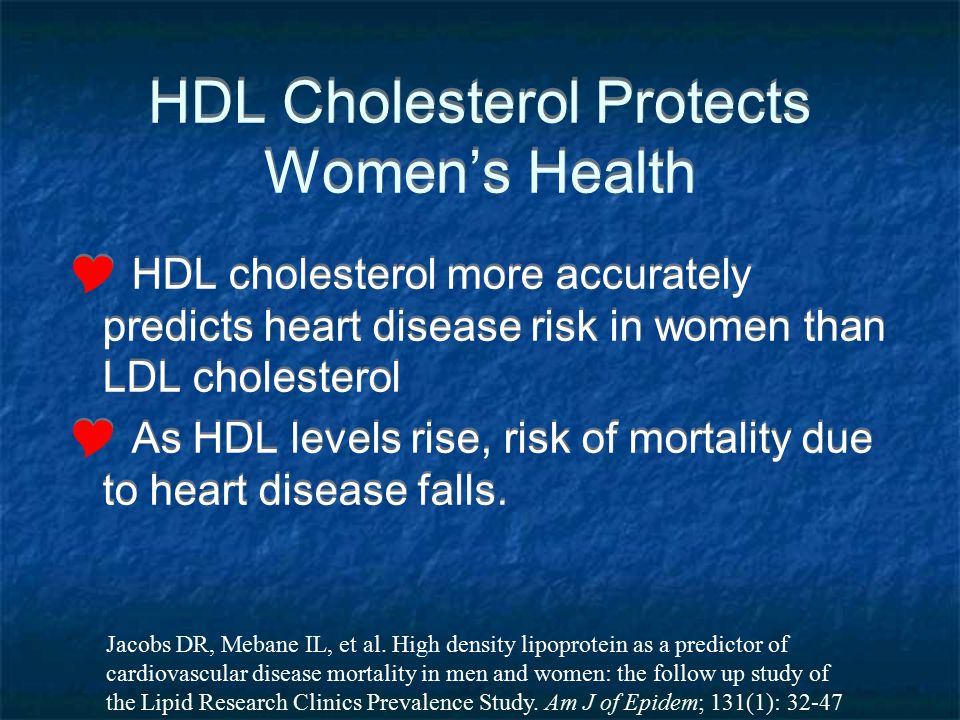 HDL Cholesterol Protects Women's Health