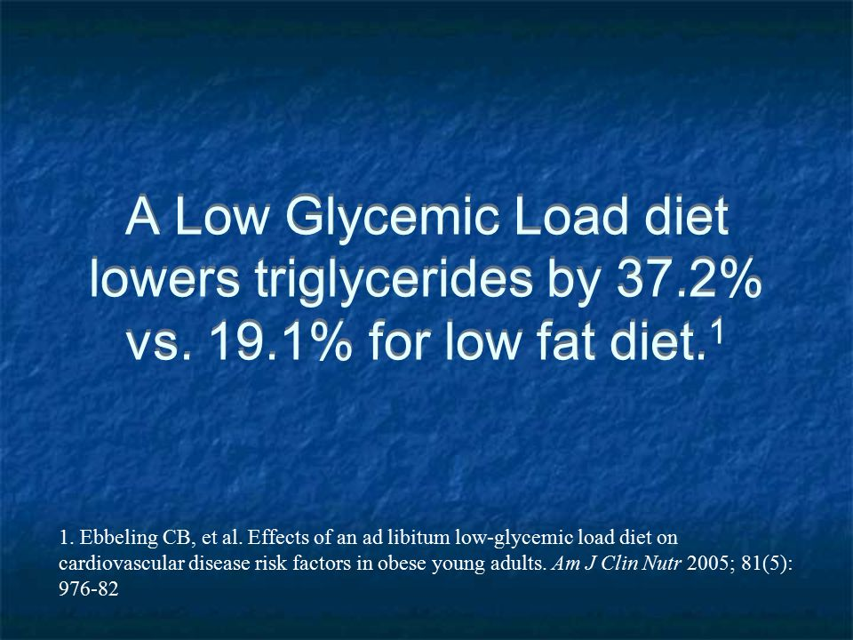 A Low Glycemic Load diet lowers triglycerides by 37. 2% vs. 19