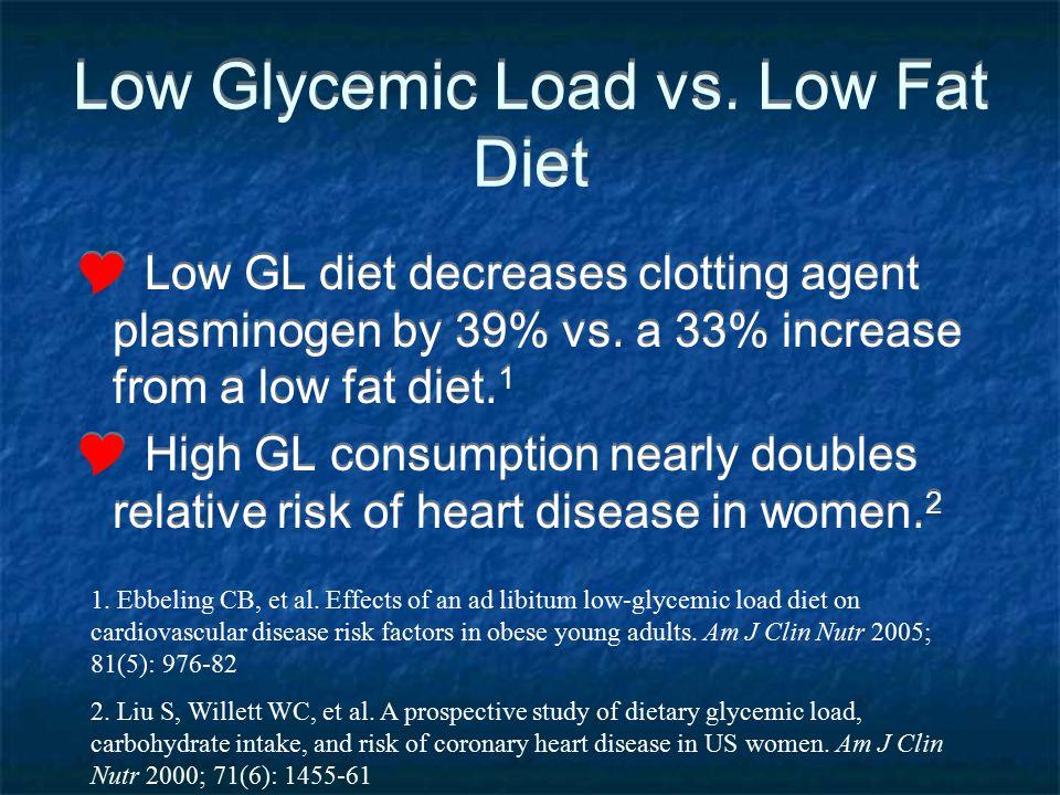 Low Glycemic Load vs. Low Fat Diet