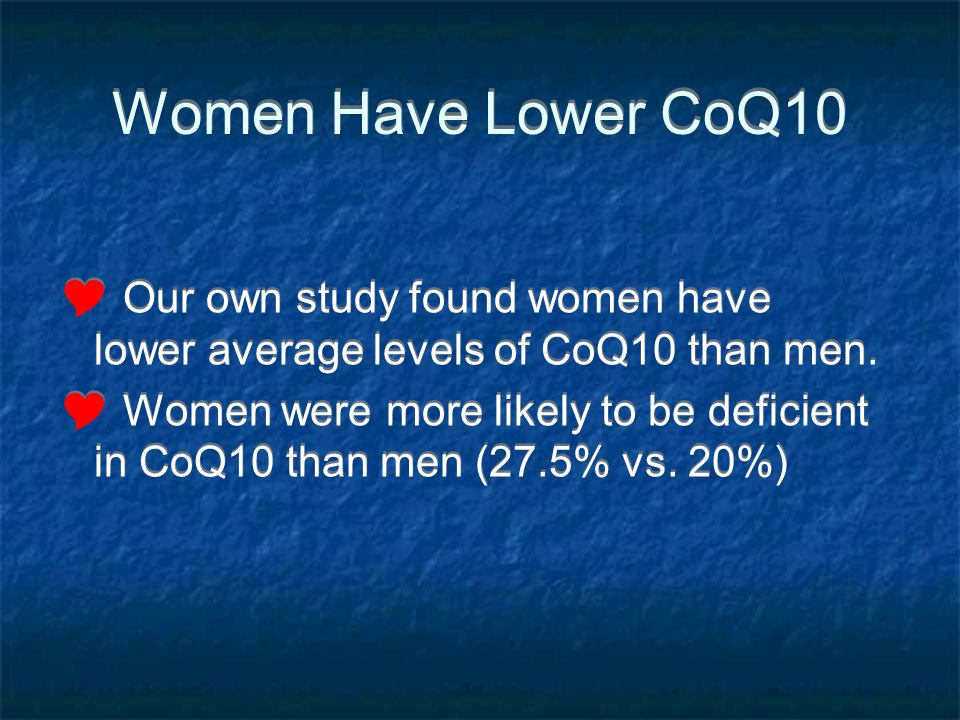 Women Have Lower CoQ10 Our own study found women have lower average levels of CoQ10 than men.