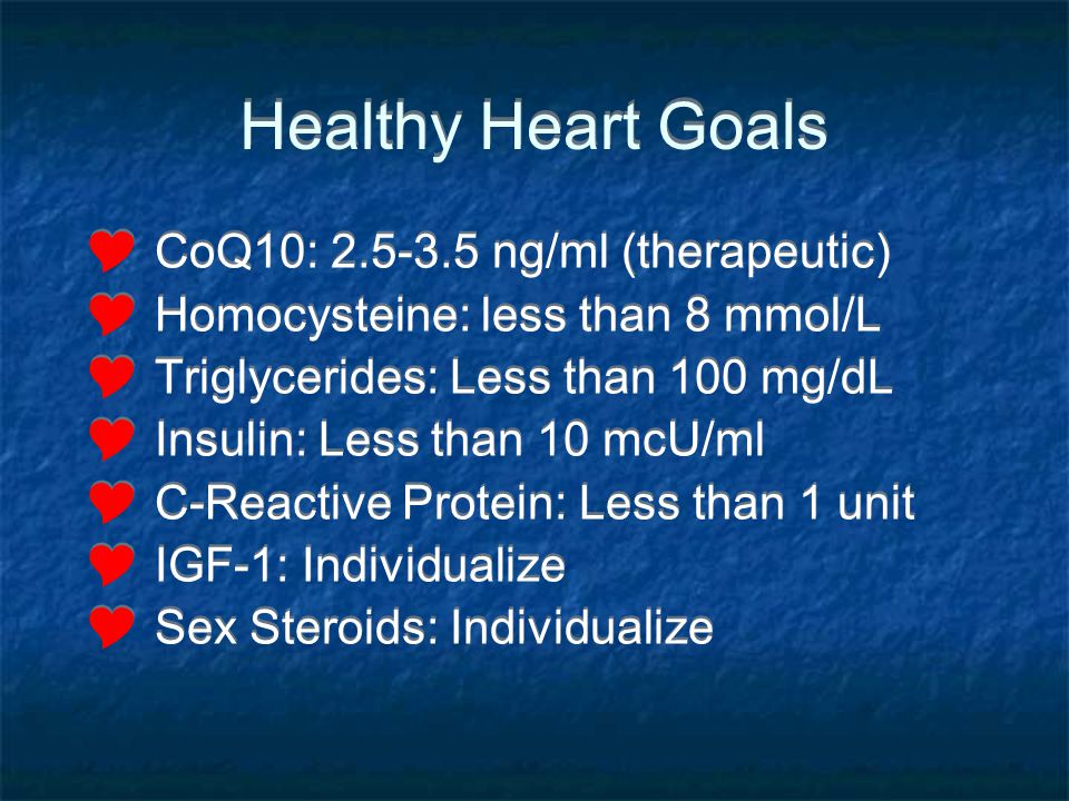Healthy Heart Goals CoQ10: 2.5-3.5 ng/ml (therapeutic)