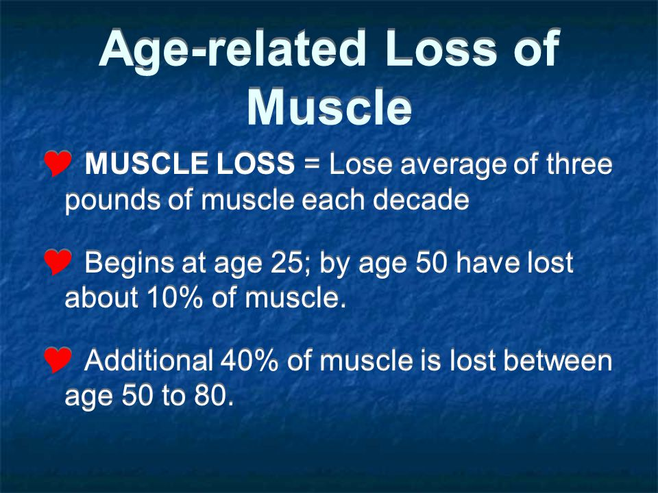 Age-related Loss of Muscle