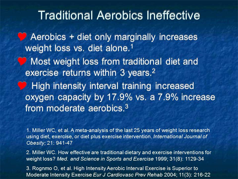 Traditional Aerobics Ineffective