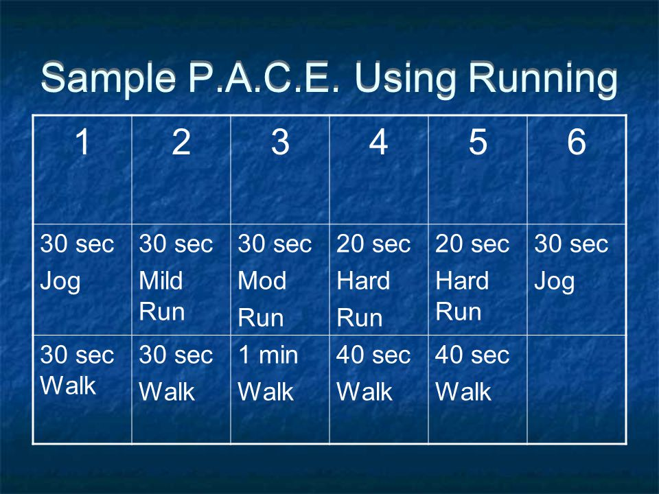 Sample P.A.C.E. Using Running