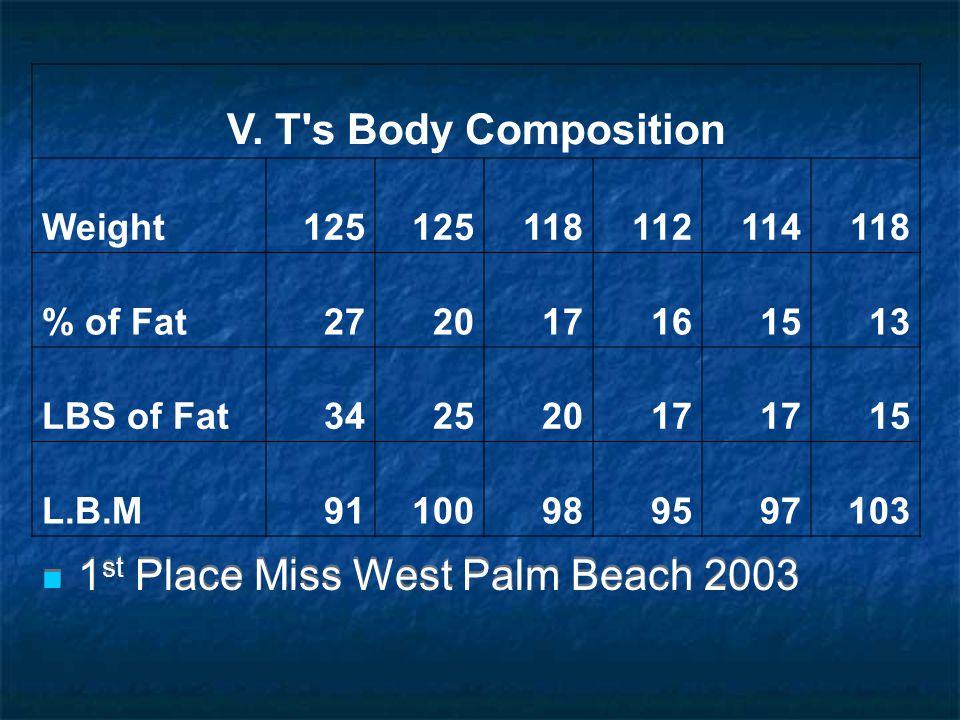 1st Place Miss West Palm Beach 2003