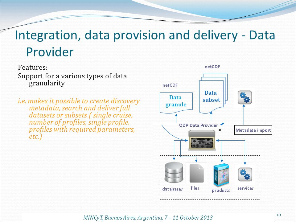 Integration, data provision and delivery - Data Provider