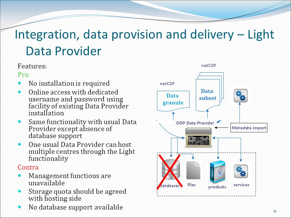Integration, data provision and delivery – Light Data Provider