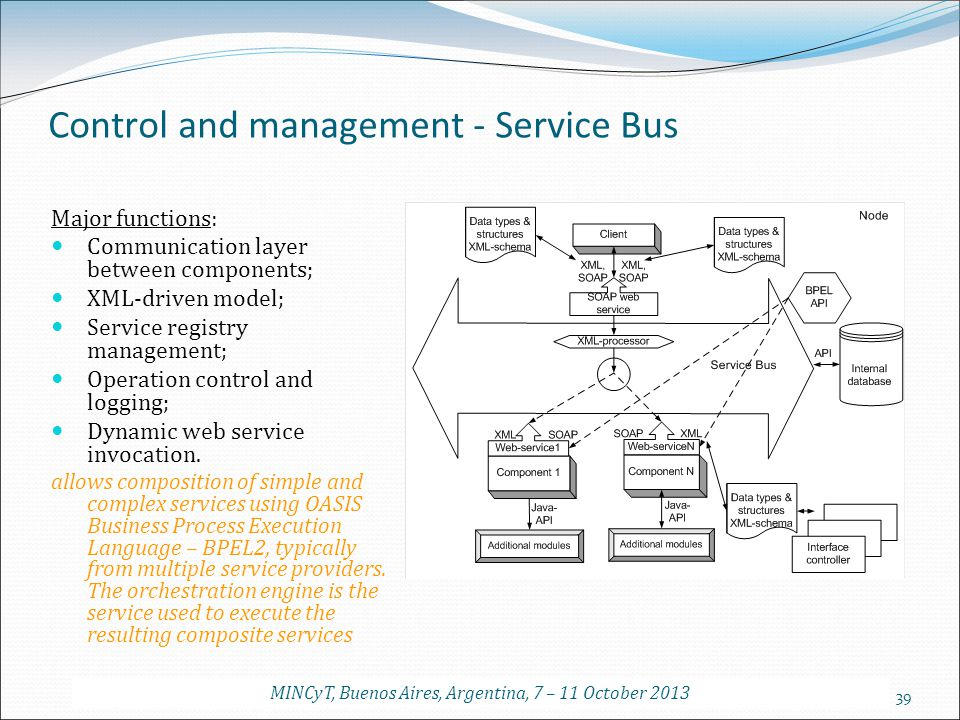 Control and management - Service Bus