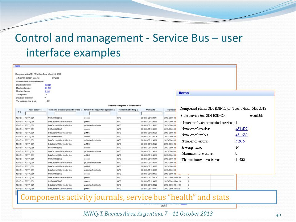 Control and management - Service Bus – user interface examples
