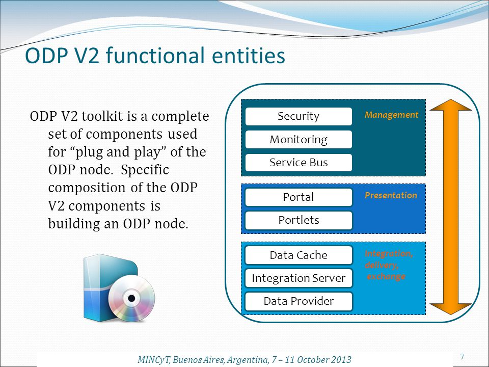 ODP V2 functional entities