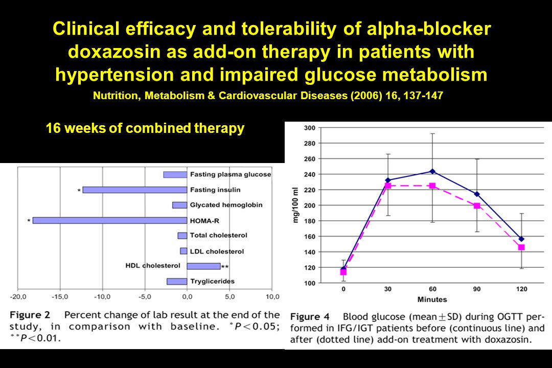 Clinical efficacy and tolerability of alpha-blocker