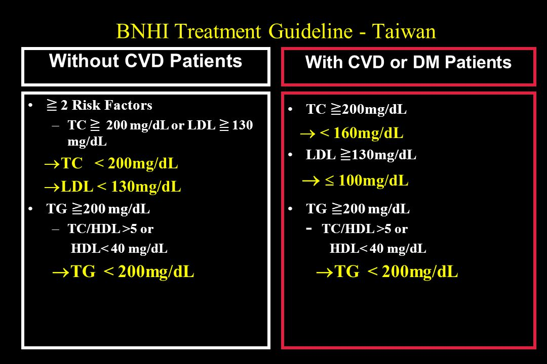 BNHI Treatment Guideline - Taiwan