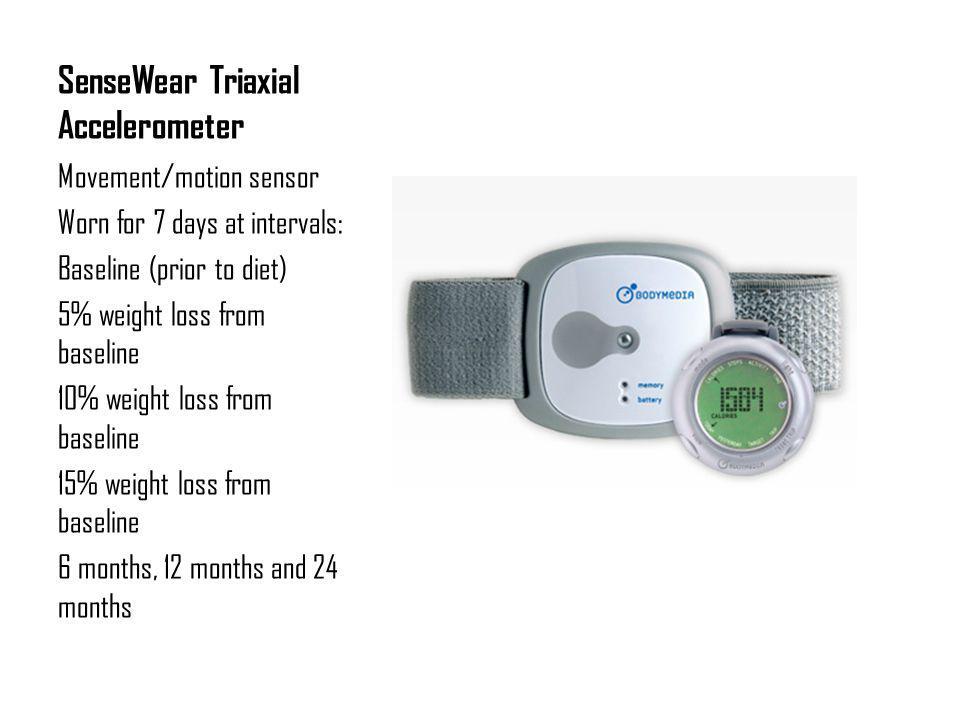 SenseWear Triaxial Accelerometer