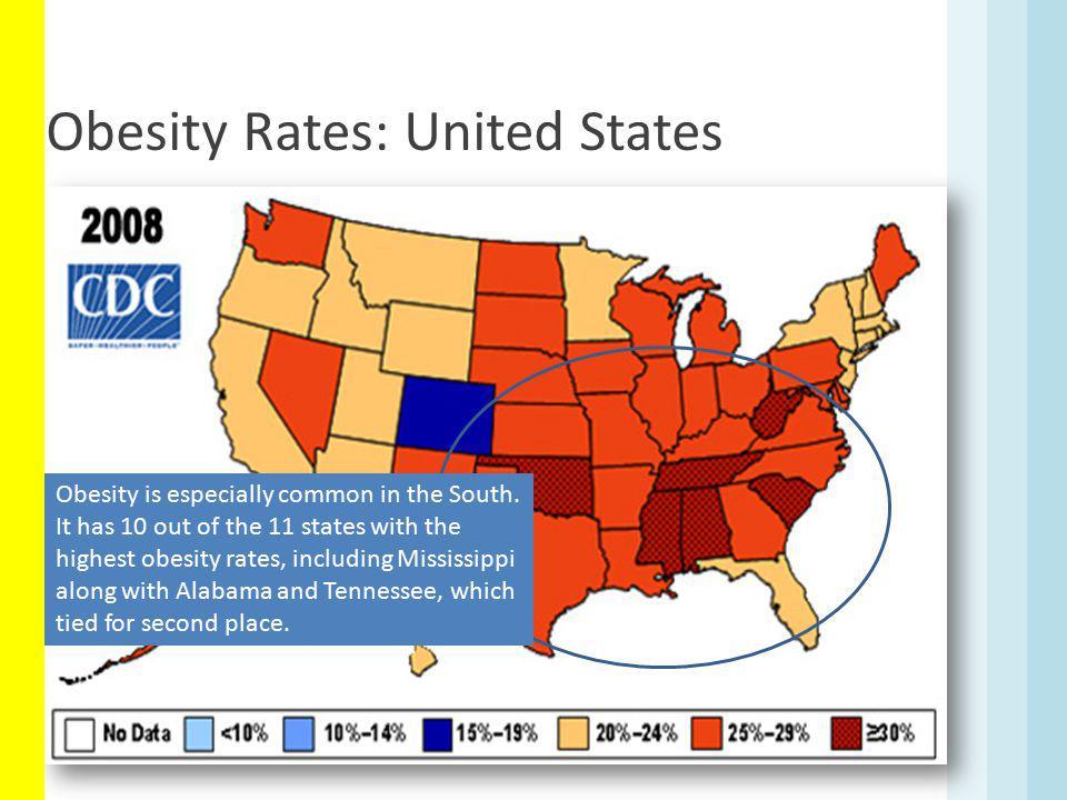 Obesity Rates: United States