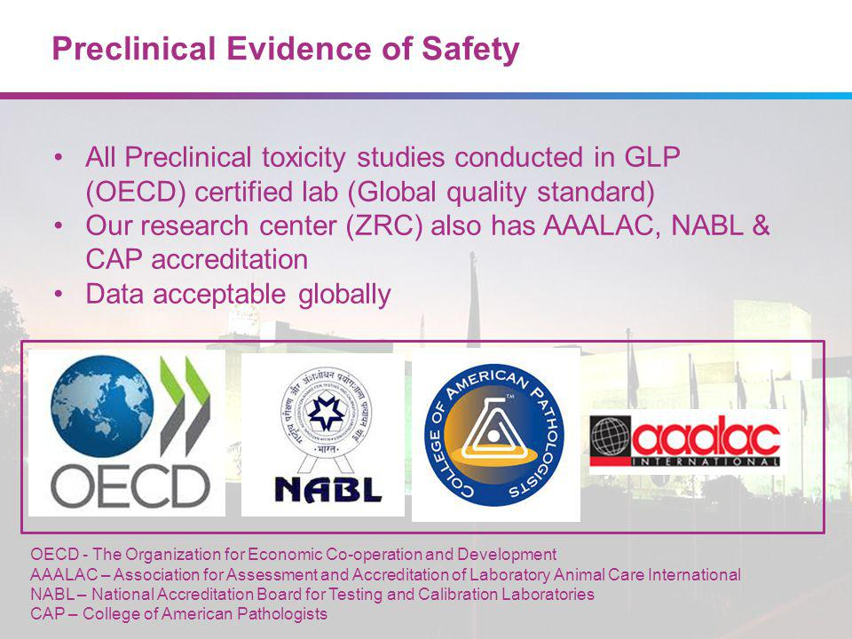 Safety pharmacology studies show that LipaglynTM does not affect CNS, CVS, Respiratory and GI functions