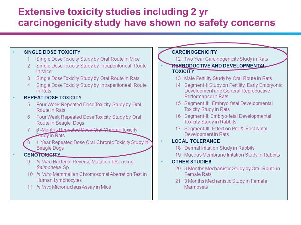 Overall Conclusions of Preclinical Safety & Toxicity Studies