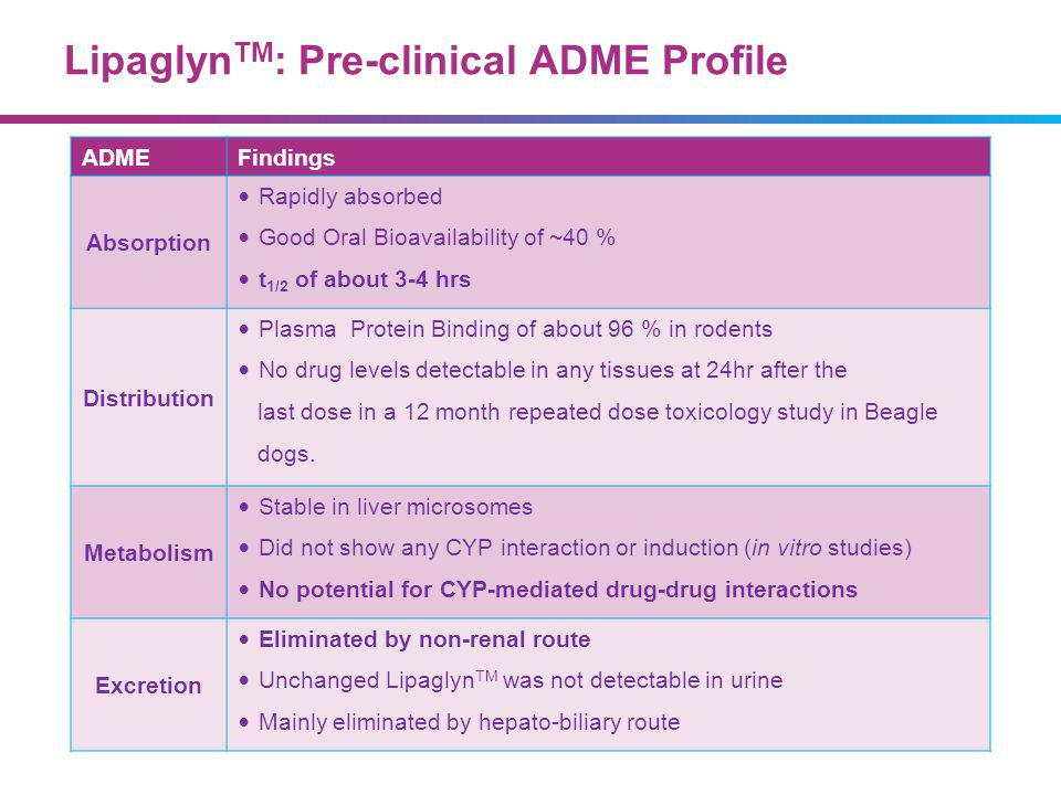 07/09/13 Preclinical Data of LipaglynTM was Presented at 72nd ADA Meeting, June 2012, Philadelphia, USA.