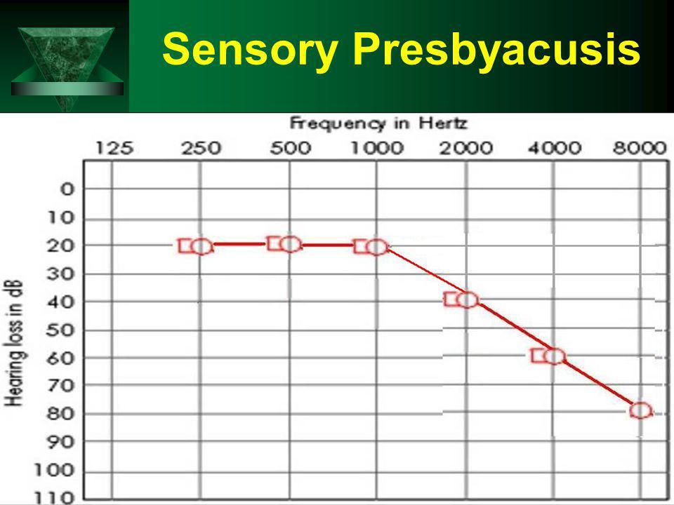 Sensory Presbyacusis