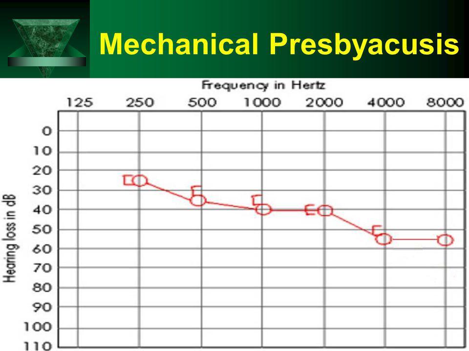 Mechanical Presbyacusis