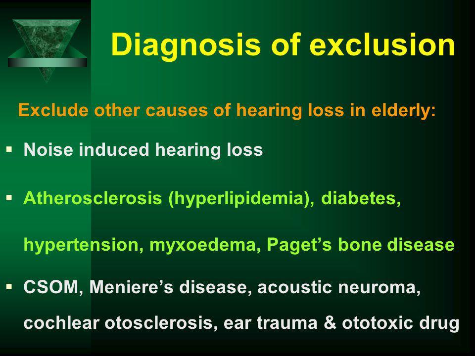 Diagnosis of exclusion