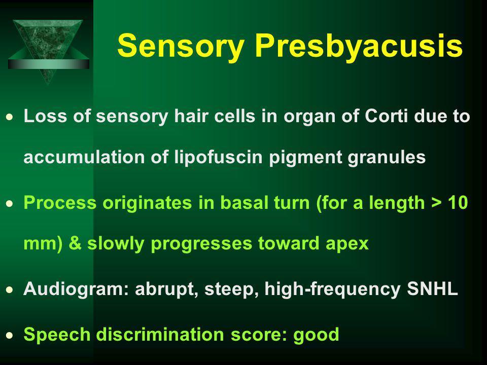 Sensory Presbyacusis Loss of sensory hair cells in organ of Corti due to accumulation of lipofuscin pigment granules.