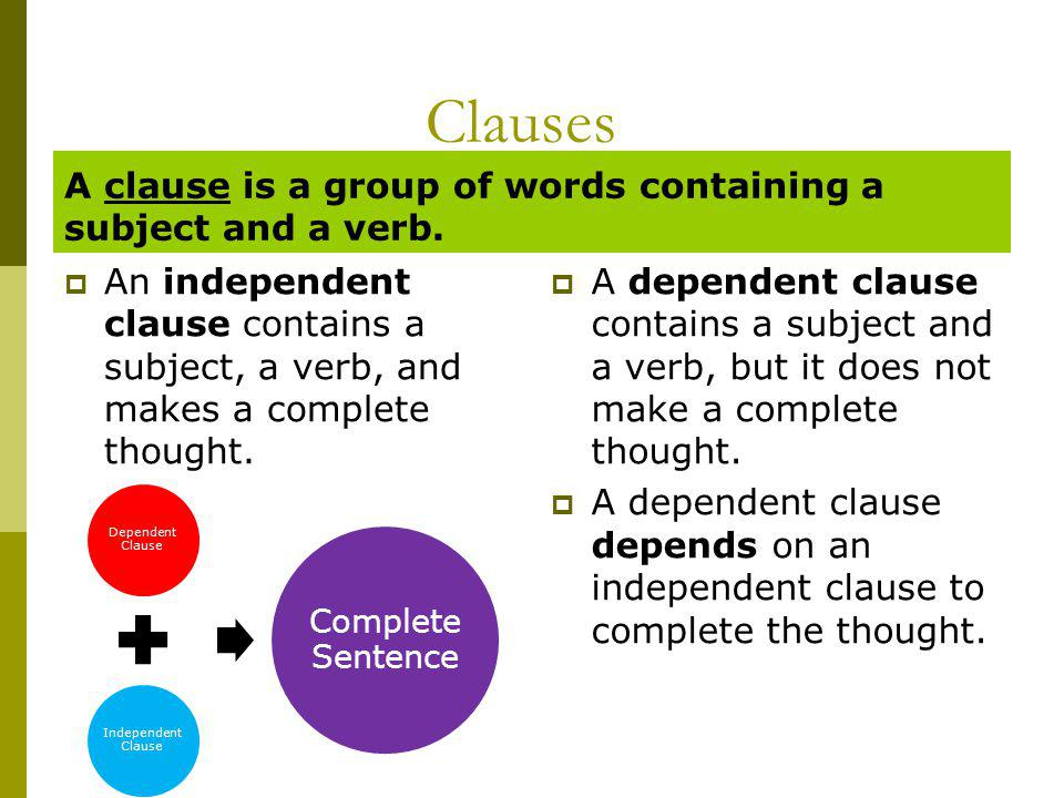 Clauses A clause is a group of words containing a subject and a verb.