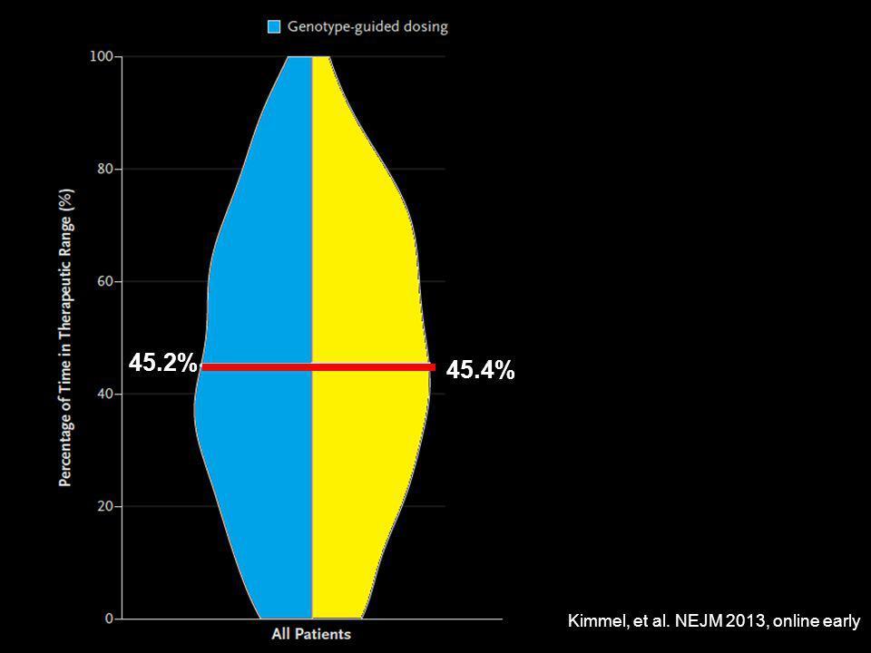 45.2% 45.4% Kimmel, et al. NEJM 2013, online early