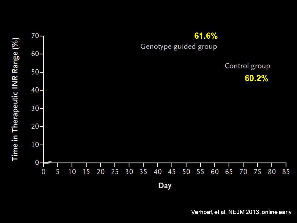 61.6% 60.2% Verhoef, et al. NEJM 2013, online early