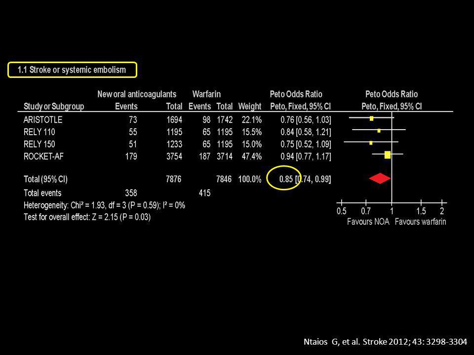 Ntaios G, et al. Stroke 2012; 43: 3298-3304