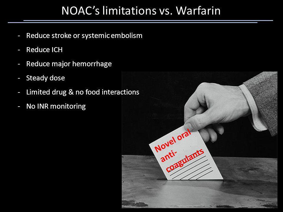 NOAC's limitations vs. Warfarin