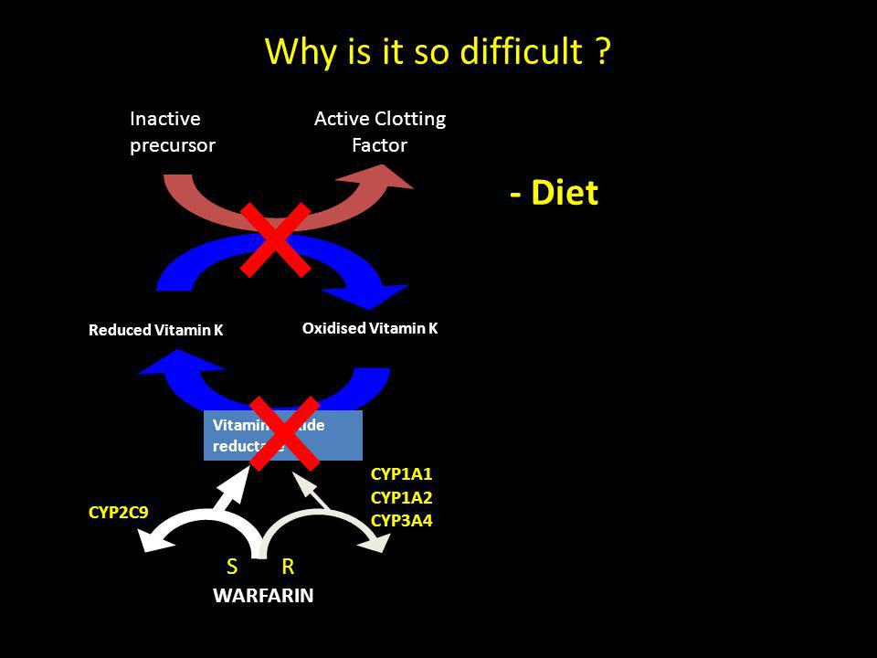 Active Clotting Factor