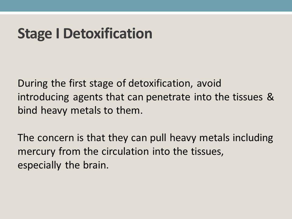Stage I Detoxification