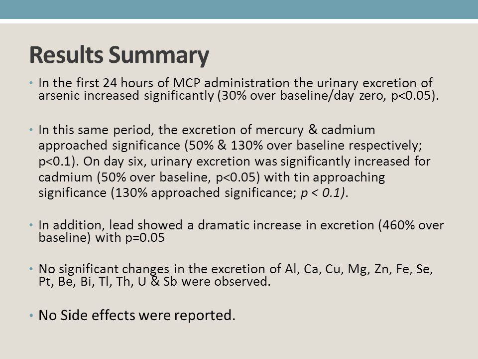 Results Summary No Side effects were reported.