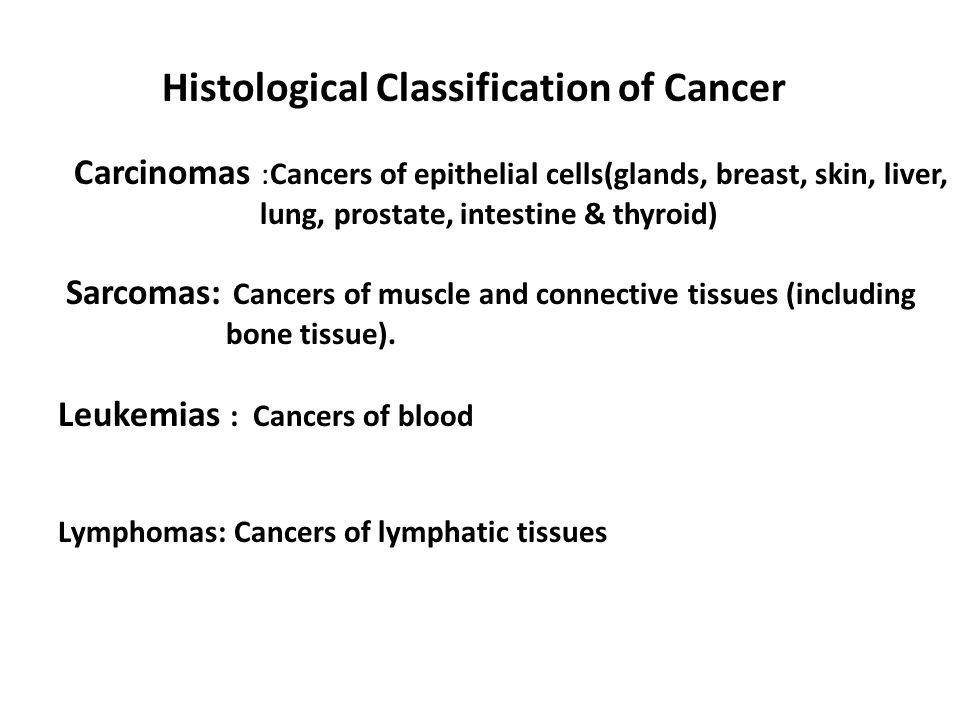 Histological Classification of Cancer