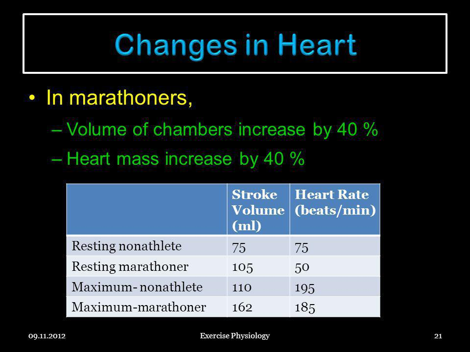 Changes in Heart In marathoners, Volume of chambers increase by 40 %