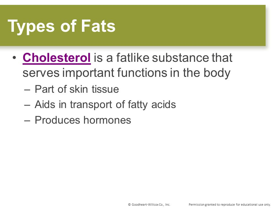 Types of Fats Cholesterol is a fatlike substance that serves important functions in the body. Part of skin tissue.