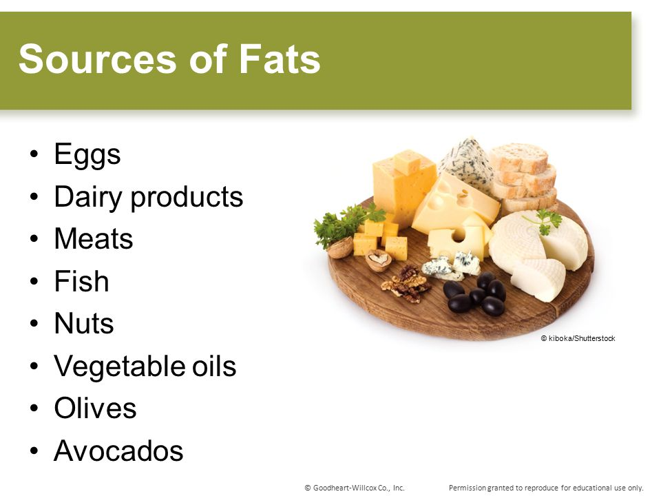 Sources of Fats Eggs Dairy products Meats Fish Nuts Vegetable oils