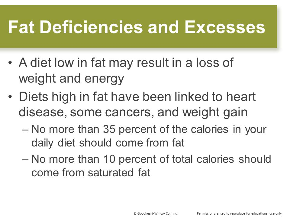 Fat Deficiencies and Excesses