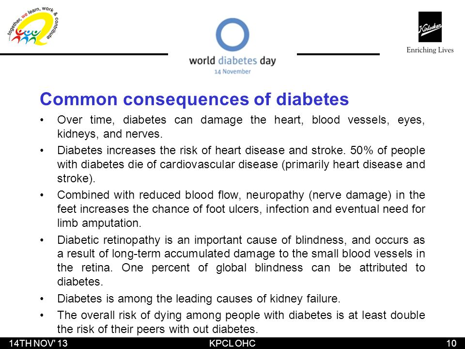 Common consequences of diabetes