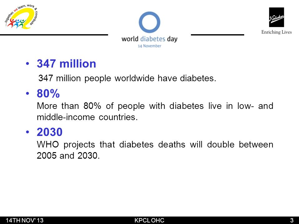 347 million 347 million people worldwide have diabetes.
