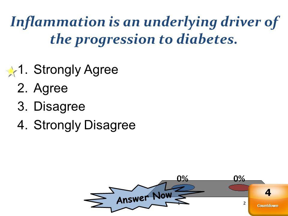 Inflammation is an underlying driver of the progression to diabetes.