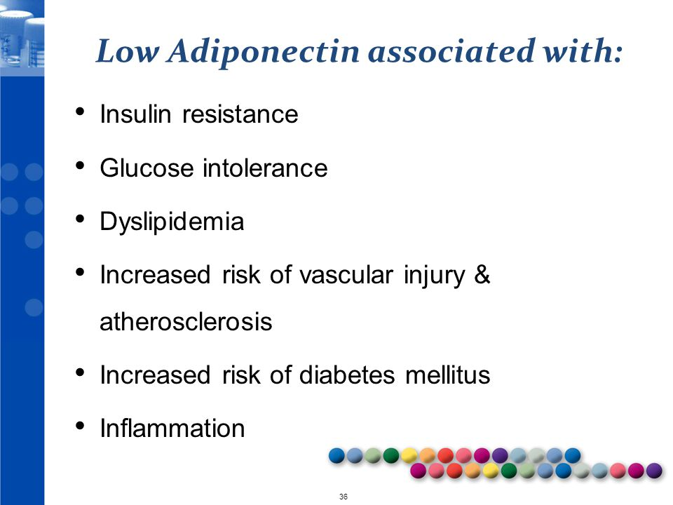 Low Adiponectin associated with:
